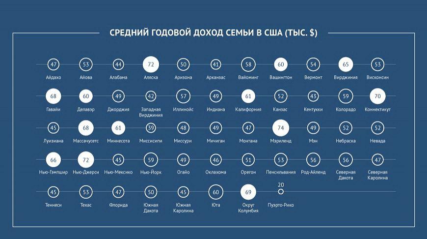 Индексация пенсий 2017 медведев